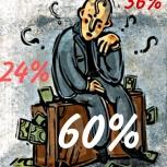 Инвестиции от 24 % в год с имущественной гарантией, Сочи
